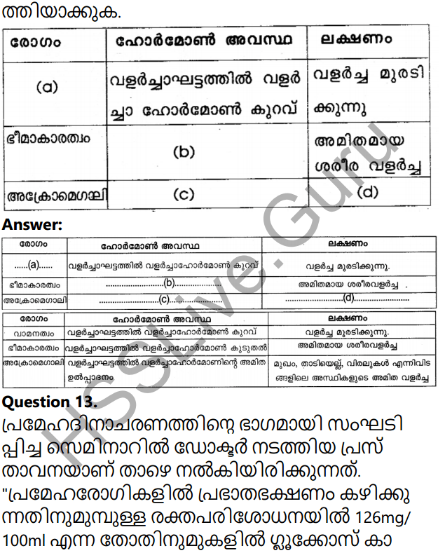 Kerala Syllabus 10th Standard Biology Solutions Chapter 3 Chemical Messages for Homeostasis in Malayalam 59