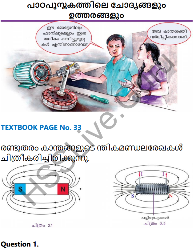 Kerala Syllabus 10th Standard Physics Solutions Chapter 2 Magnetic Effect of Electric Current in Malayalam 1