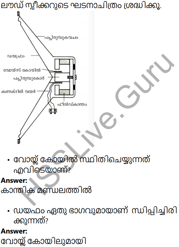 Kerala Syllabus 10th Standard Physics Solutions Chapter 2 Magnetic Effect of Electric Current in Malayalam 16
