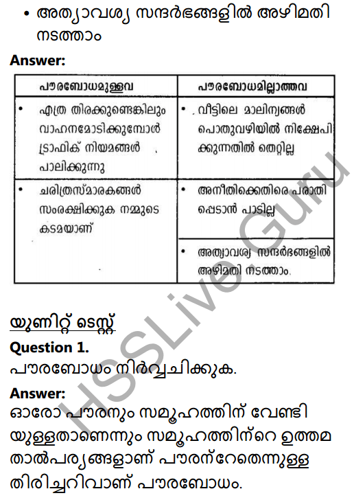 Kerala Syllabus 10th Standard Social Science Solutions Chapter 10 Civic Consciousness in Malayalam 27