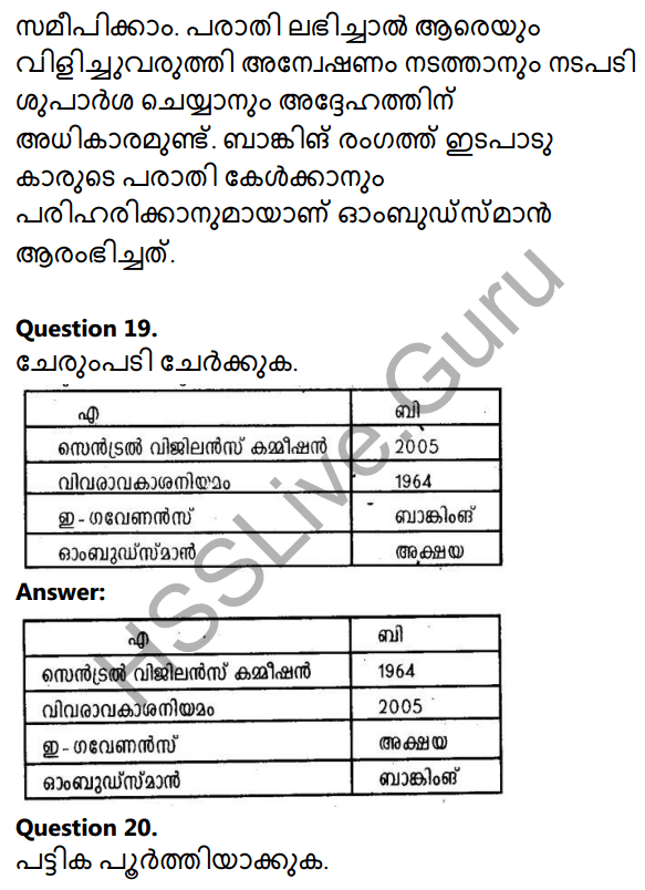 Kerala Syllabus 10th Standard Social Science Solutions Chapter 3 Public Administration in Malayalam 14