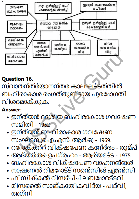 Kerala Syllabus 10th Standard Social Science Solutions Chapter 7 India after Independence 16