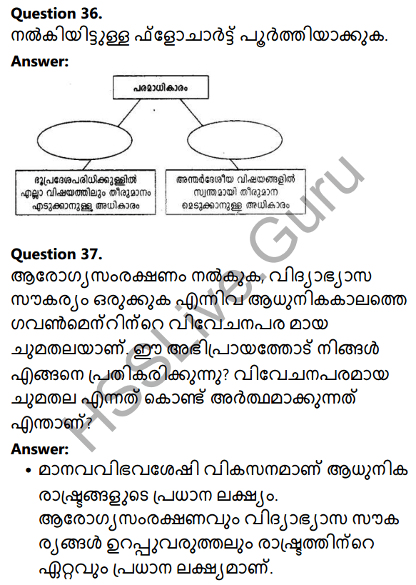 Kerala Syllabus 10th Standard Social Science Solutions Chapter 9 The State and Political Science in Malayalam 21