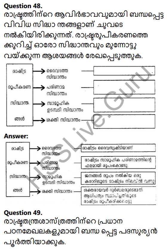Kerala Syllabus 10th Standard Social Science Solutions Chapter 9 The State and Political Science in Malayalam 27