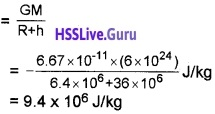Plus One Physics Chapter Wise Questions and Answers Chapter 8 Gravitation - 28