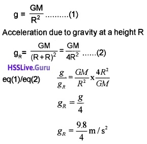 Plus One Physics Chapter Wise Questions and Answers Chapter 8 Gravitation - 6