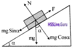 Plus One Physics Notes Chapter 5 Law of Motion 18