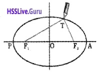 Plus One Physics Notes Chapter 8 Gravitation 2