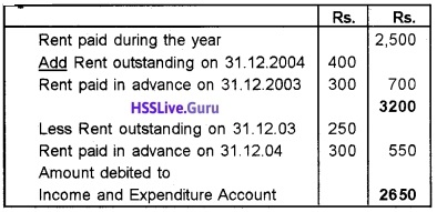 Plus Two Accountancy Chapter Wise Questions and Answers Chapter 1 Accounting for Not For Profit Organisation - 10