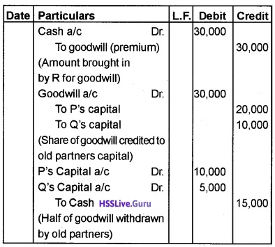 Plus Two Accountancy Chapter Wise Questions and Answers Chapter 3 Reconstitution of a Partnership Firm – Admission of Partner - 10