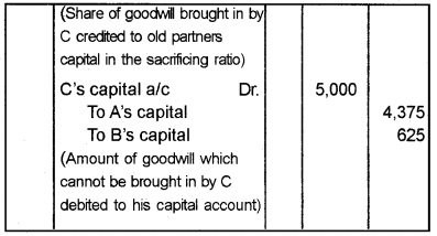 Plus Two Accountancy Chapter Wise Questions and Answers Chapter 3 Reconstitution of a Partnership Firm – Admission of Partner - 61