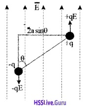Plus Two Physics Notes Chapter 1 Electric Charges and Fields - 27