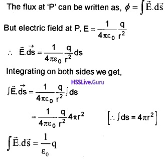 Plus Two Physics Notes Chapter 1 Electric Charges and Fields - 30
