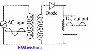 Plus Two Physics Notes Chapter 14 Semiconductor Electronics Materials, Devices and Simple Circuits - 13