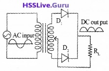 Plus Two Physics Notes Chapter 14 Semiconductor Electronics Materials, Devices and Simple Circuits - 14