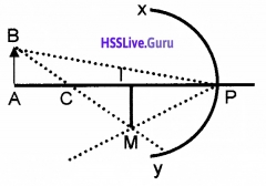 Plus Two Physics Notes Chapter 9 Ray Optics and Optical Instruments - 13