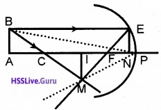 Plus Two Physics Notes Chapter 9 Ray Optics and Optical Instruments - 7