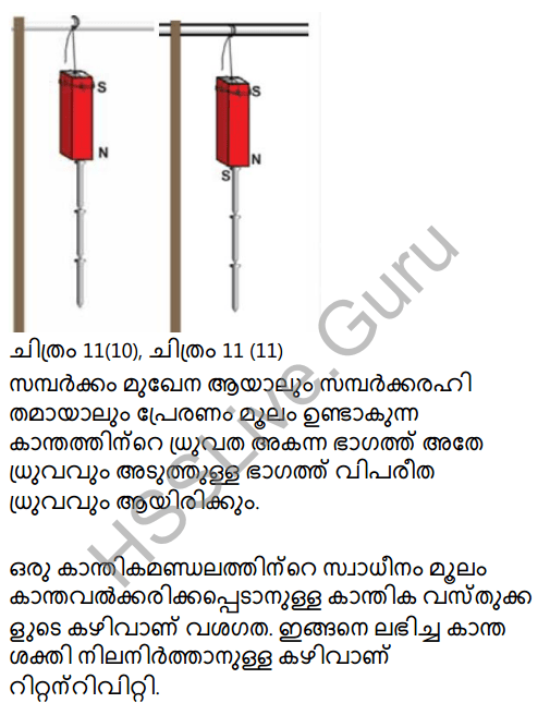 Kerala Syllabus 8th Standard Basic Science Solutions Chapter 11 Magnetism in Malayalam 20