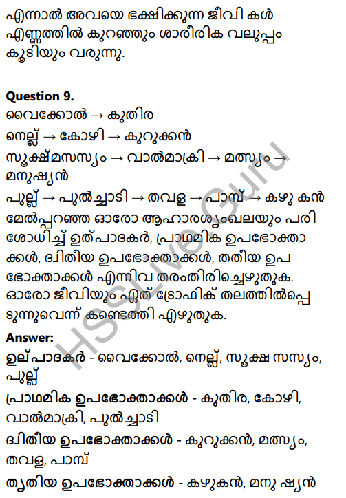 Kerala Syllabus 8th Standard Basic Science Solutions Chapter 13 Diversity for Sustenance in Malayalam 16