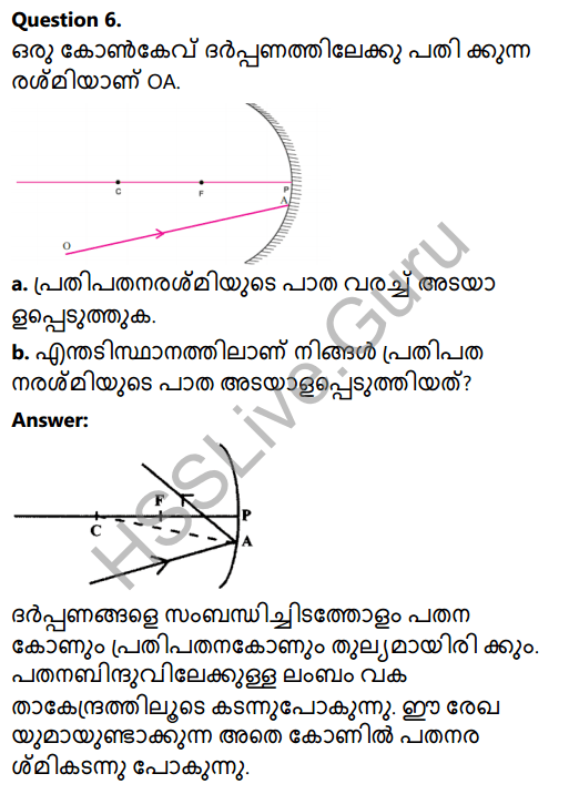 Kerala Syllabus 8th Standard Basic Science Solutions Chapter 18 Reflection of Light in Spherical Mirrors in Malayalam 4