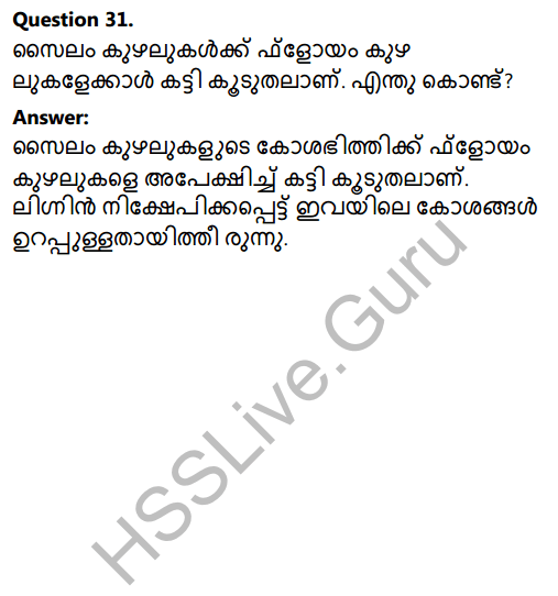 Kerala Syllabus 8th Standard Basic Science Solutions Chapter 2 Cell Clusters in Malayalam 35