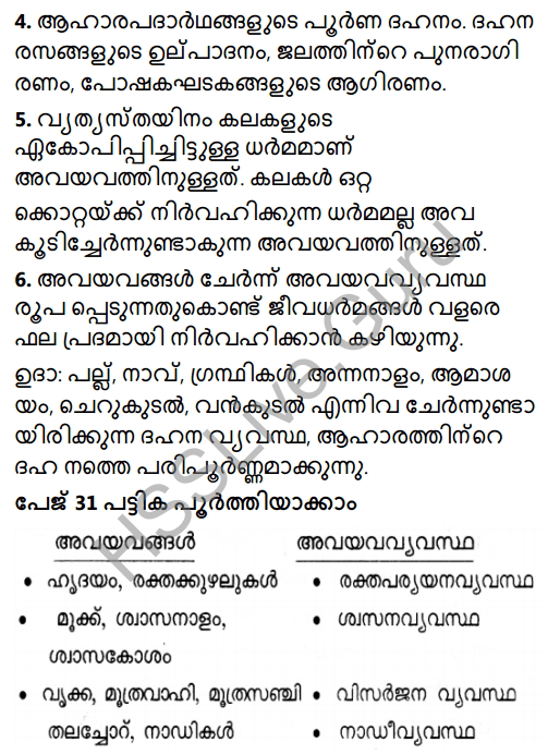 Kerala Syllabus 8th Standard Basic Science Solutions Chapter 2 Cell Clusters in Malayalam 7