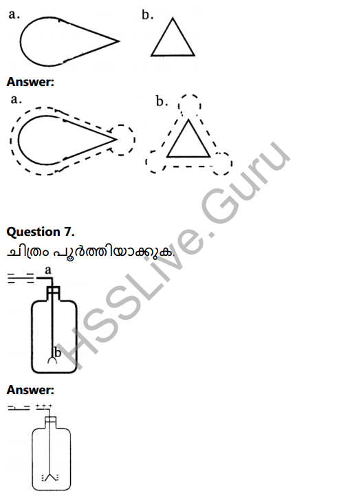 Kerala Syllabus 8th Standard Basic Science Solutions Chapter 20 Static Electricity in Malayalam 6
