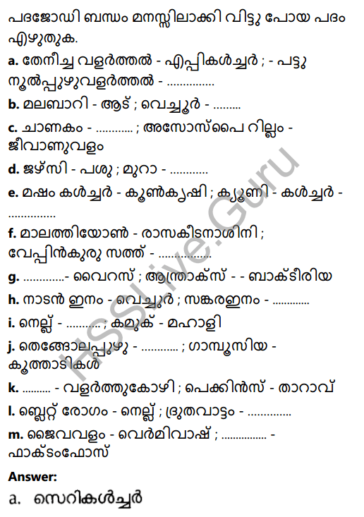 Kerala Syllabus 8th Standard Basic Science Solutions Chapter 3 Let's Regain Our Fields in Malayalam 19