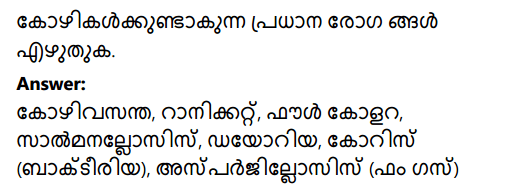 Kerala Syllabus 8th Standard Basic Science Solutions Chapter 3 Let's Regain Our Fields in Malayalam 35