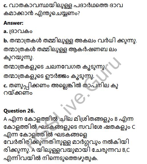 Kerala Syllabus 8th Standard Basic Science Solutions Chapter 4 Properties of Matter in Malayalam 23