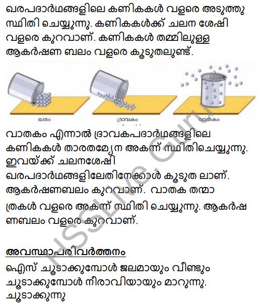 Kerala Syllabus 8th Standard Basic Science Solutions Chapter 4 Properties of Matter in Malayalam 29