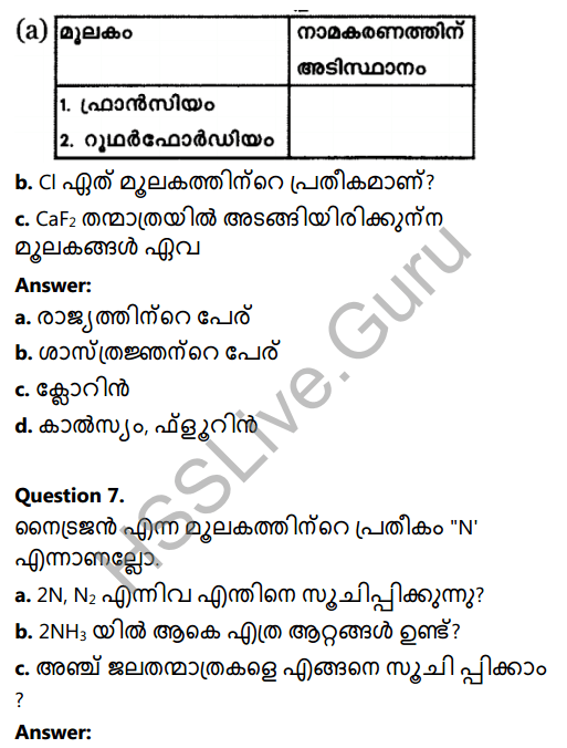 Kerala Syllabus 8th Standard Basic Science Solutions Chapter 5 Basic Constituents of Matter in Malayalam 10