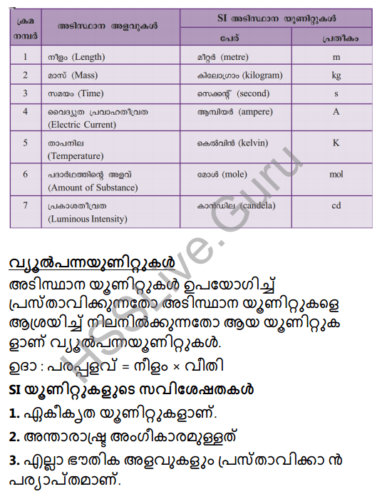 Kerala Syllabus 8th Standard Basic Science Solutions Chapter 8 Measurements and Units in Malayalam 21