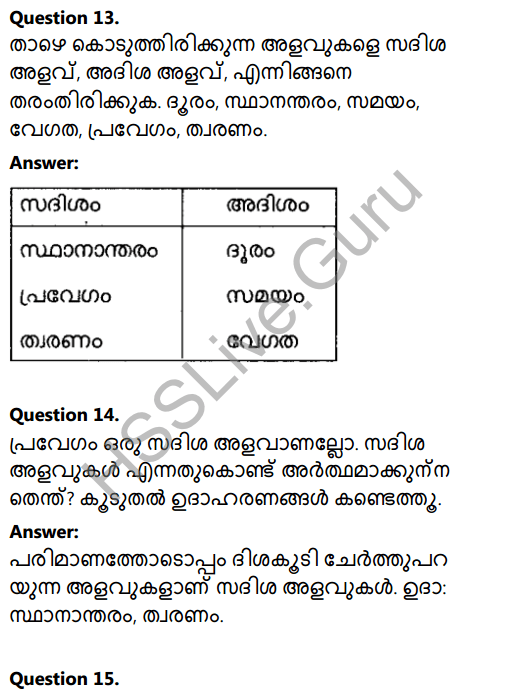 Kerala Syllabus 8th Standard Basic Science Solutions Chapter 9 Motion in Malayalam 15