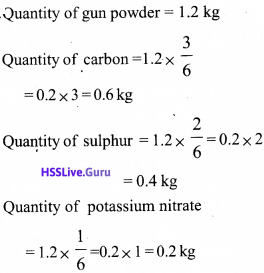 Kerala Syllabus 9th Standard Maths Solutions Chapter 12 Proportion 12
