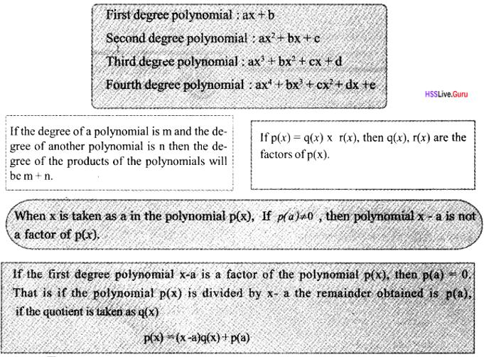 Kerala Syllabus 10th Standard Maths Solutions Chapter 10 Polynomials 26