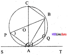 Kerala Syllabus 10th Standard Maths Solutions Chapter 8 Solids - 78
