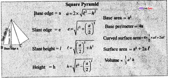 Kerala Syllabus 10th Standard Maths Solutions Chapter 8 Solids - 80