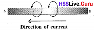 Kerala Syllabus 10th Standard Physics Solutions Chapter 2 Magnetic Effect of Electric Current image 13