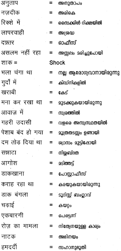 Plus One Hindi Textbook Answers Unit 1 Chapter 1 अनुताप 15