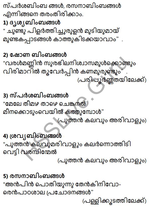 Plus Two Malayalam Textbook Answers Unit 1 Chapter 3 Kirathavritham 10