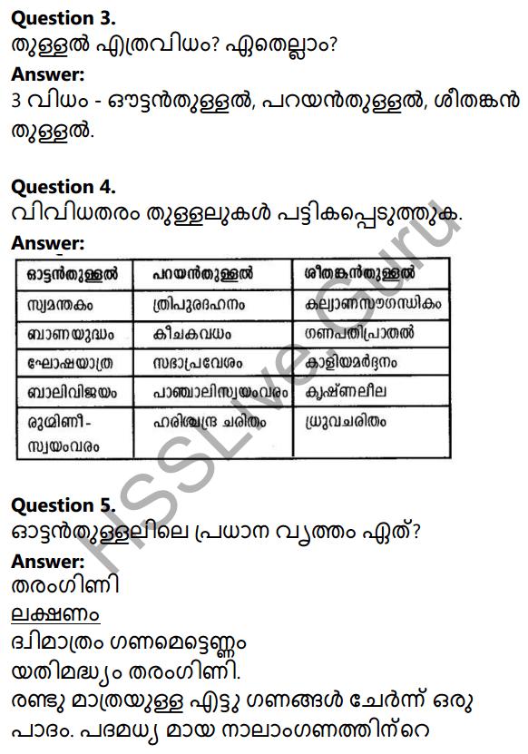Plus Two Malayalam Textbook Answers Unit 3 Chapter 1 Kollivakkallathonnum 2