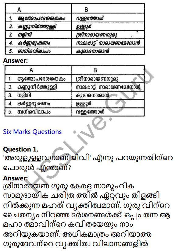Plus One Malayalam Textbook Answers Unit 4 Chapter 2 Anukampa 2