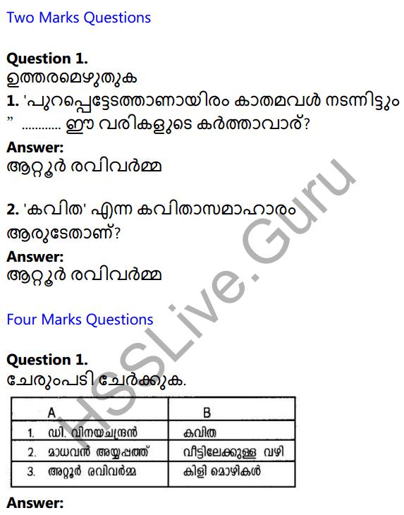 Plus One Malayalam Textbook Answers Unit 4 Chapter 5 Samkramanam 1