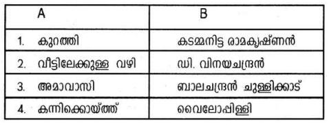 Plus One Malayalam Textbook Answers Unit 4 Uravu 2