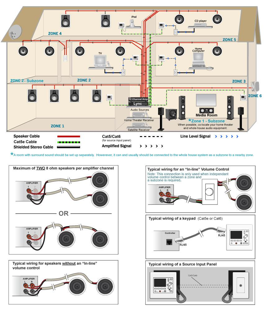 Home Speaker System Wiring Diagram - Wiring Diagram