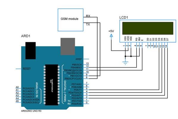 wireless notice board using GSM