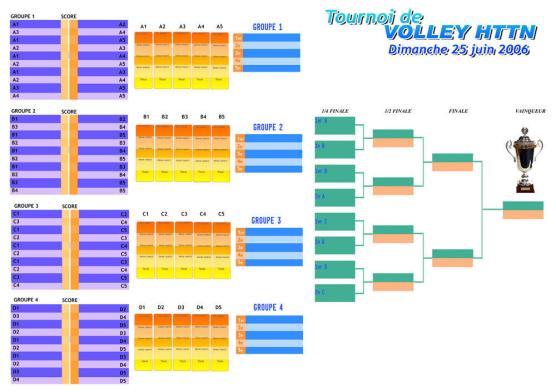 tableau-matchs-volley-httn-2006- 2