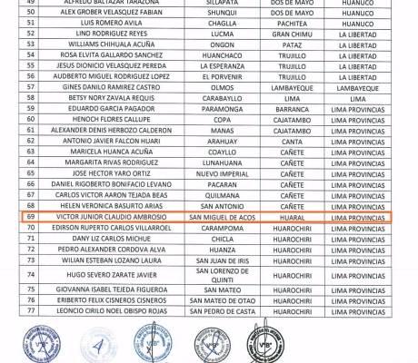 Designan a nuevo subprefecto del distrito de San Miguel de Acos en la provincia de Huaral