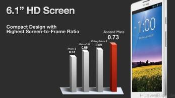 """6,1"""" Screen - Ascend Mate"""